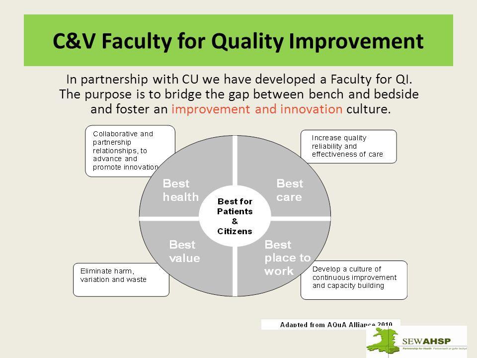 C&V Faculty for Quality Improvement In partnership with CU we have developed a Faculty for QI.