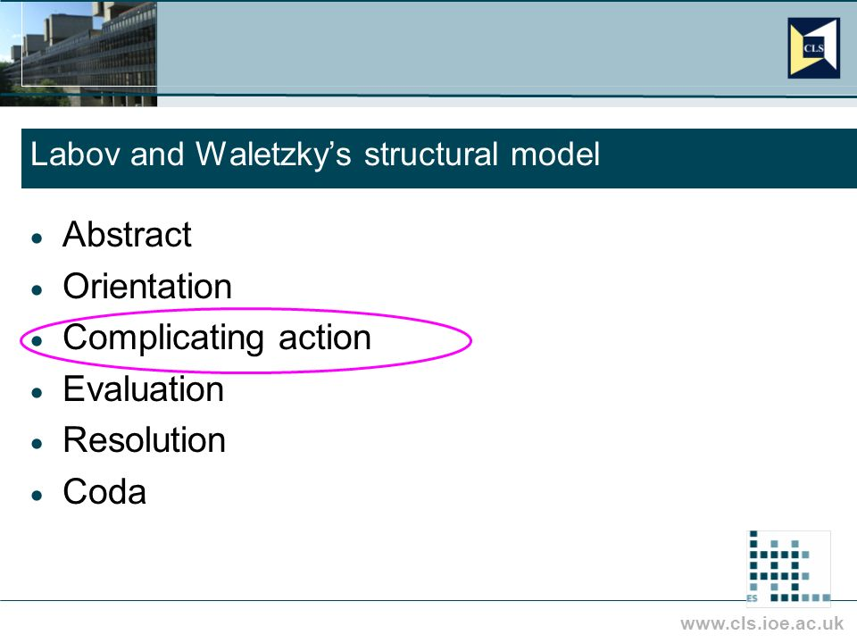 www.cls.ioe.ac.uk Labov and Waletzkys structural model Abstract Orientation Complicating action Evaluation Resolution Coda