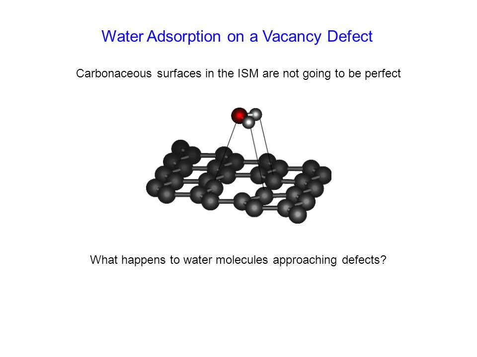 Water Adsorption on a Vacancy Defect Carbonaceous surfaces in the ISM are not going to be perfect What happens to water molecules approaching defects?