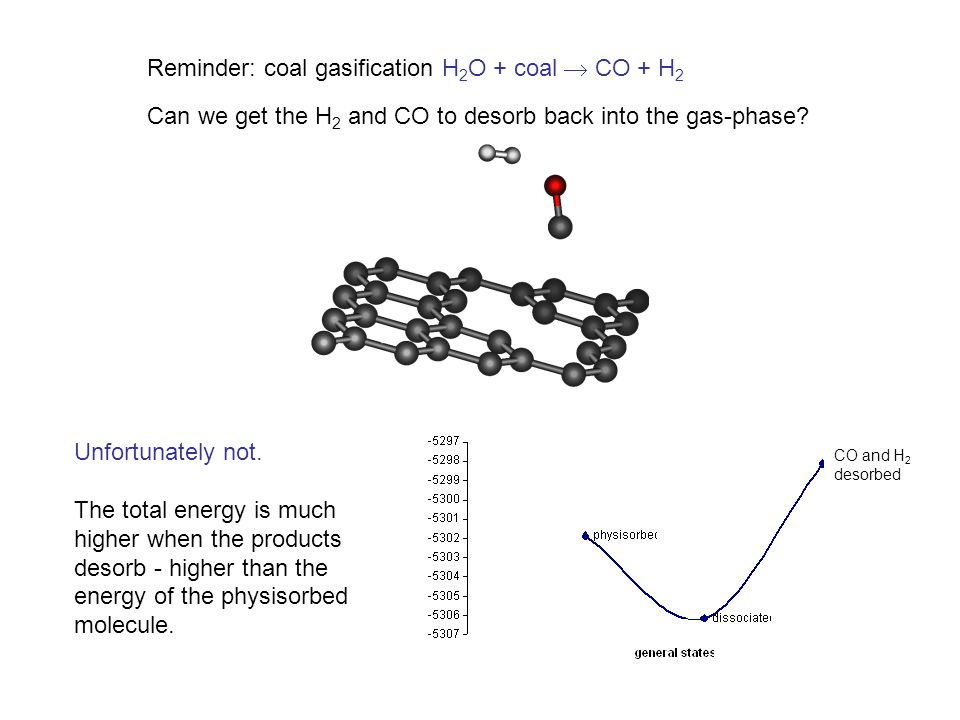 Reminder: coal gasification H 2 O + coal CO + H 2 Can we get the H 2 and CO to desorb back into the gas-phase? Unfortunately not. The total energy is