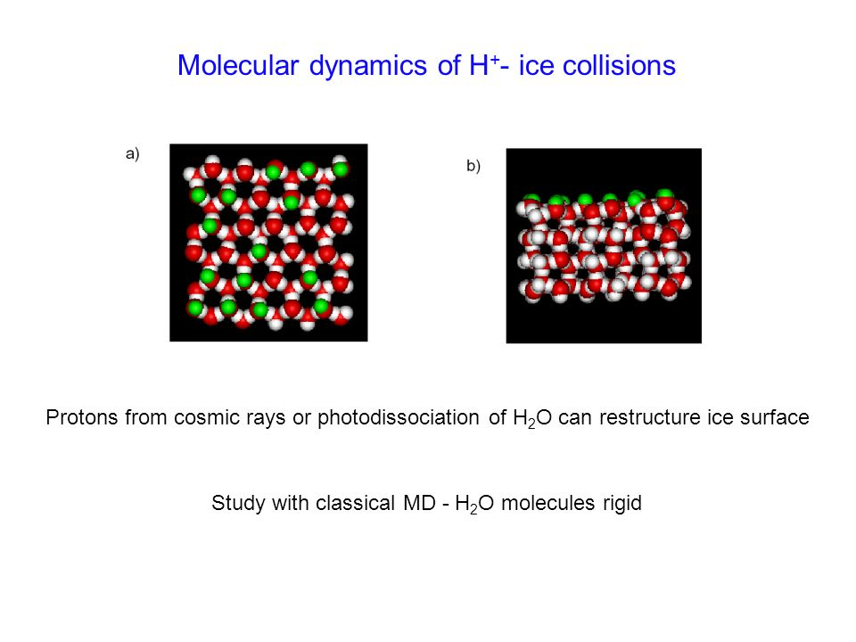 Molecular dynamics of H + - ice collisions Protons from cosmic rays or photodissociation of H 2 O can restructure ice surface Study with classical MD - H 2 O molecules rigid