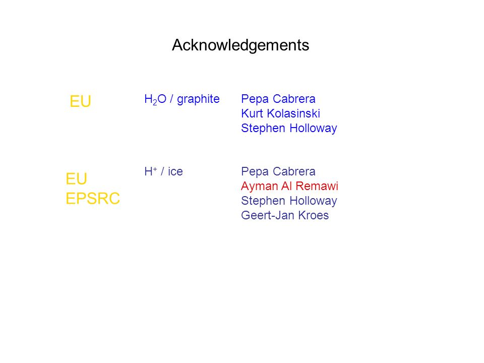 H 2 O / graphitePepa Cabrera Kurt Kolasinski Stephen Holloway H + / icePepa Cabrera Ayman Al Remawi Stephen Holloway Geert-Jan Kroes Acknowledgements