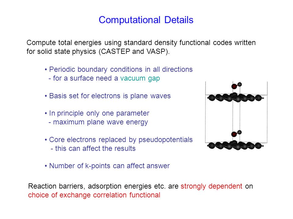 Computational Details Compute total energies using standard density functional codes written for solid state physics (CASTEP and VASP).