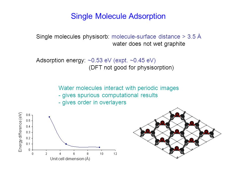 Single Molecule Adsorption Single molecules physisorb: molecule-surface distance > 3.5 Å water does not wet graphite Adsorption energy: ~0.53 eV (expt