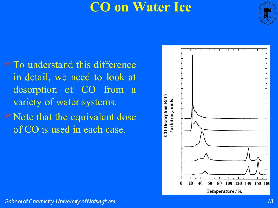School of Chemistry, University of Nottingham 13 CO on Water Ice To understand this difference in detail, we need to look at desorption of CO from a variety of water systems.