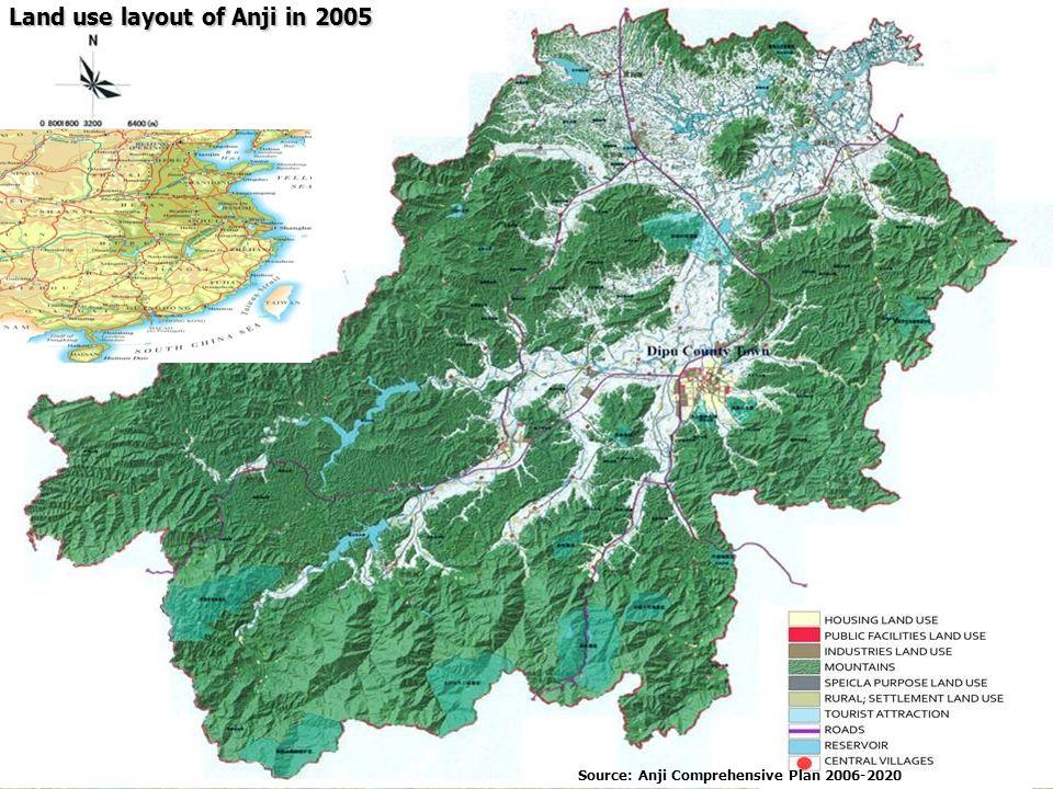 Source: Anji Comprehensive Plan 2006-2020 Land use layout of Anji in 2005