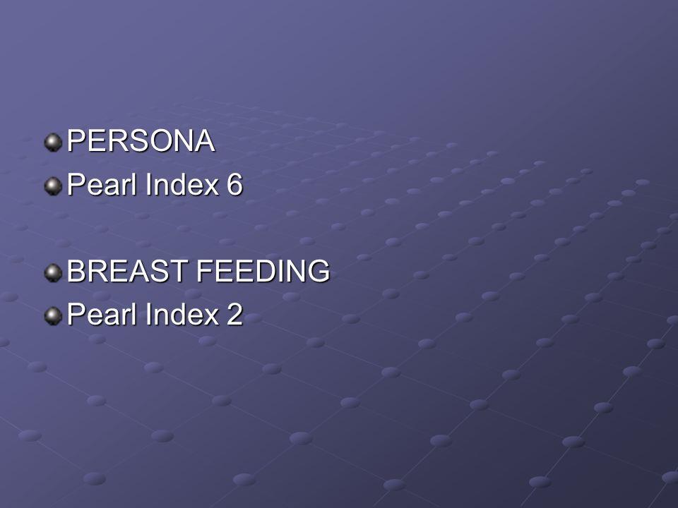 PERSONA Pearl Index 6 BREAST FEEDING Pearl Index 2