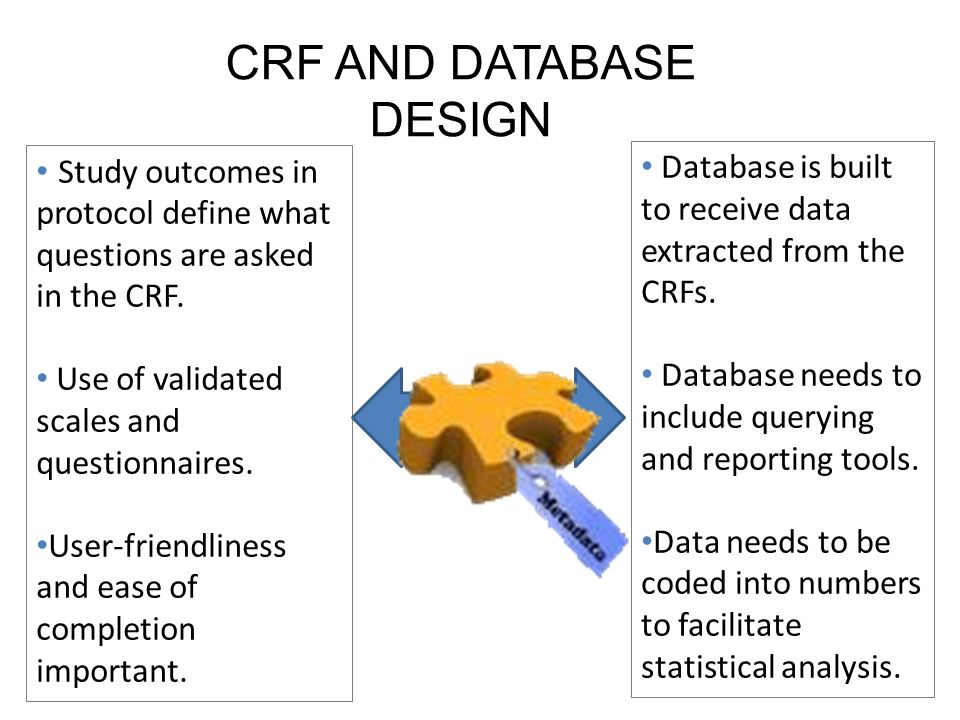 CRF AND DATABASE DESIGN Study outcomes in protocol define what questions are asked in the CRF.