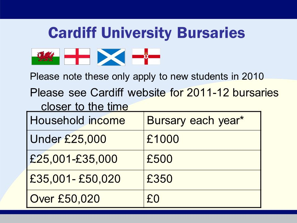 Cardiff University Bursaries Please note these only apply to new students in 2010 Please see Cardiff website for 2011-12 bursaries closer to the time Household incomeBursary each year* Under £25,000£1000 £25,001-£35,000£500 £35,001- £50,020£350 Over £50,020£0