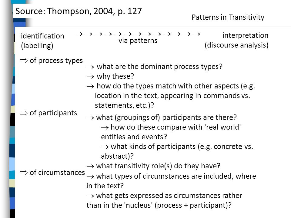 identification (labelling) via patterns interpretation (discourse analysis) of process types of participants of circumstances what are the dominant process types.