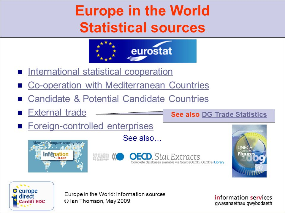 Europe in the World: Information sources © Ian Thomson, May 2009 International statistical cooperation Co-operation with Mediterranean Countries Candidate & Potential Candidate Countries External trade Foreign-controlled enterprises See also… Europe in the World Statistical sources See also DG Trade StatisticsDG Trade Statistics