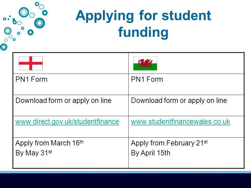 Applying for student funding PN1 Form Download form or apply on line www.direct.gov.uk/studentfinancewww.studentfinancewales.co.uk Apply from March 16 th By May 31 st Apply from February 21 st By April 15th