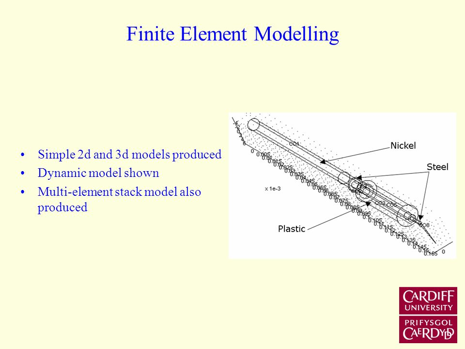 Finite Element Modelling Simple 2d and 3d models produced Dynamic model shown Multi-element stack model also produced