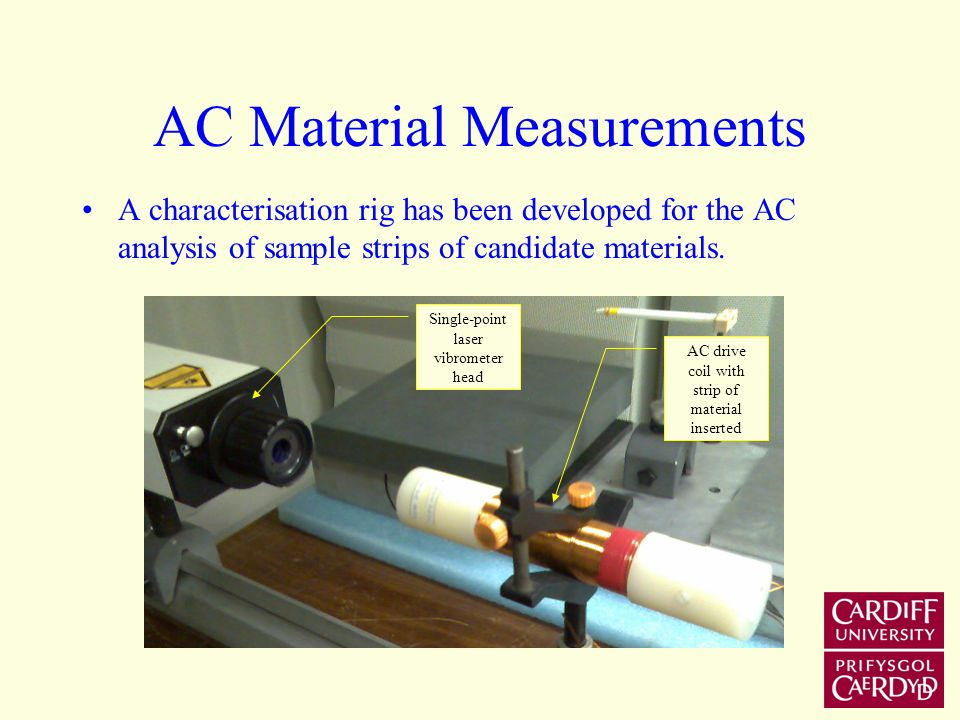 AC Material Measurements A characterisation rig has been developed for the AC analysis of sample strips of candidate materials.