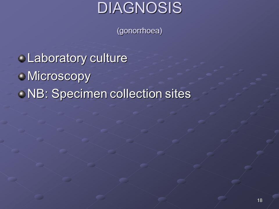 18 DIAGNOSIS (gonorrhoea) Laboratory culture Microscopy NB: Specimen collection sites