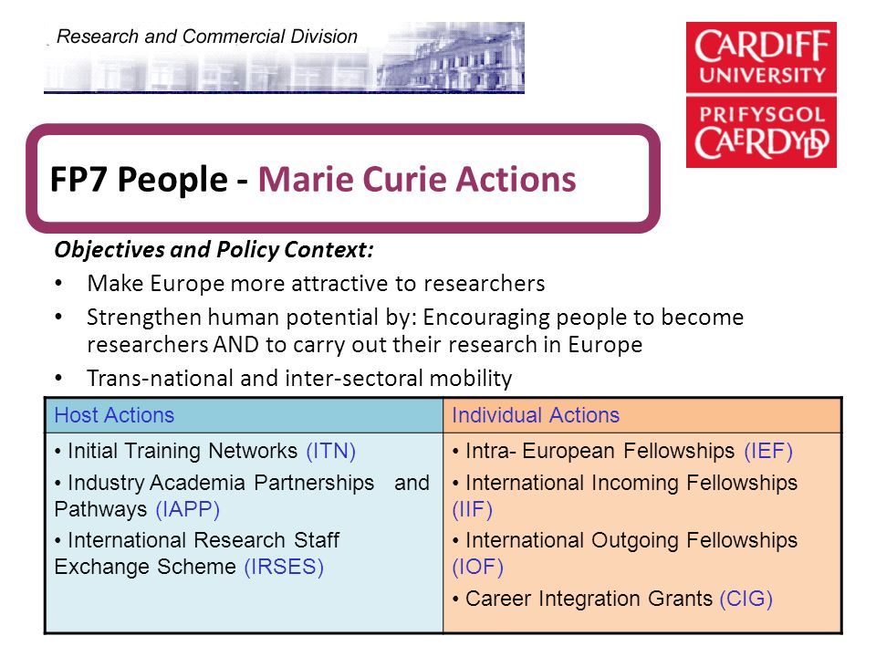 Objectives and Policy Context: Make Europe more attractive to researchers Strengthen human potential by: Encouraging people to become researchers AND