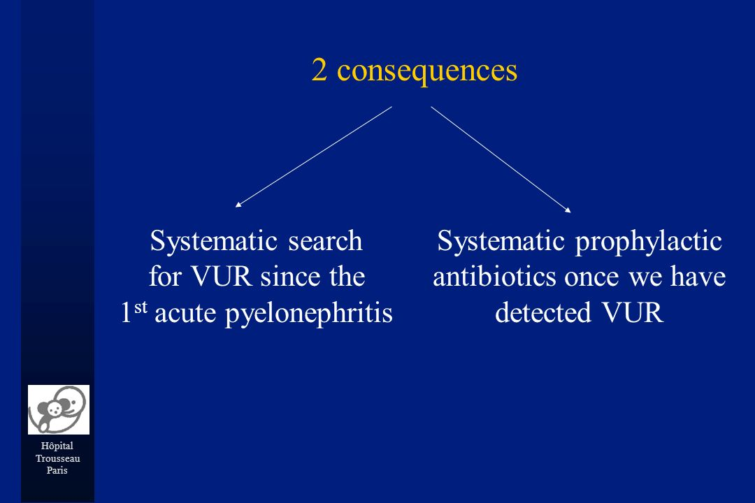 Hôpital Trousseau Paris 2 consequences Systematic search for VUR since the 1 st acute pyelonephritis Systematic prophylactic antibiotics once we have detected VUR