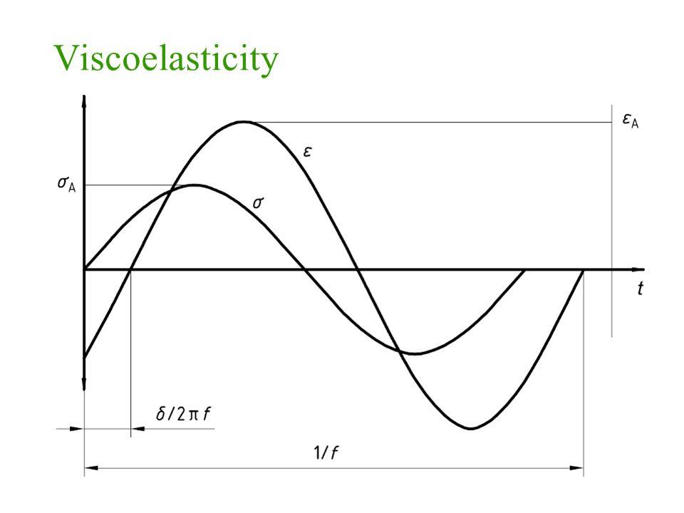 Viscoelasticity