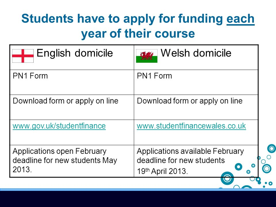 Students have to apply for funding each year of their course English domicile Welsh domicile PN1 Form Download form or apply on line www.gov.uk/studentfinancewww.studentfinancewales.co.uk Applications open February deadline for new students May 2013.