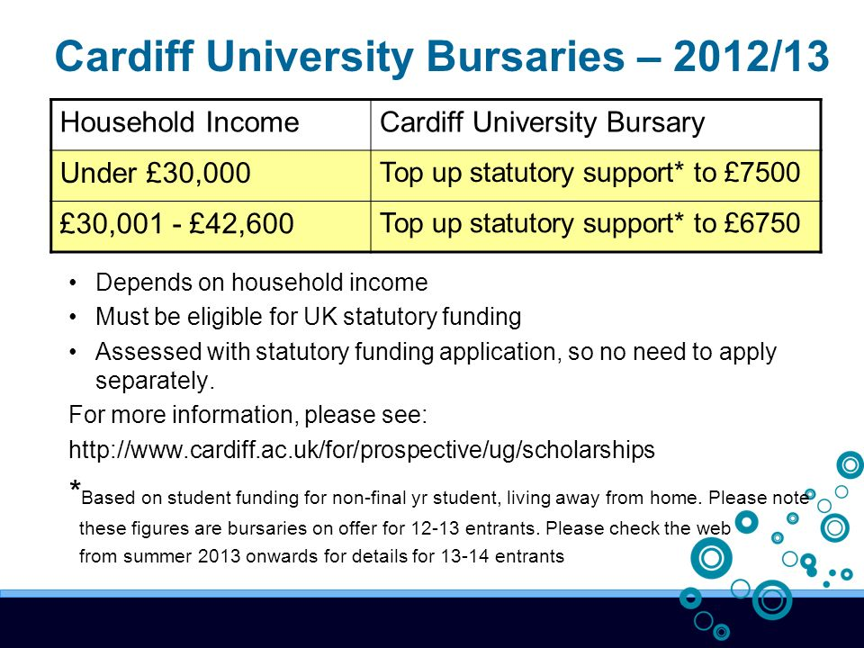 Cardiff University Bursaries – 2012/13 Depends on household income Must be eligible for UK statutory funding Assessed with statutory funding application, so no need to apply separately.