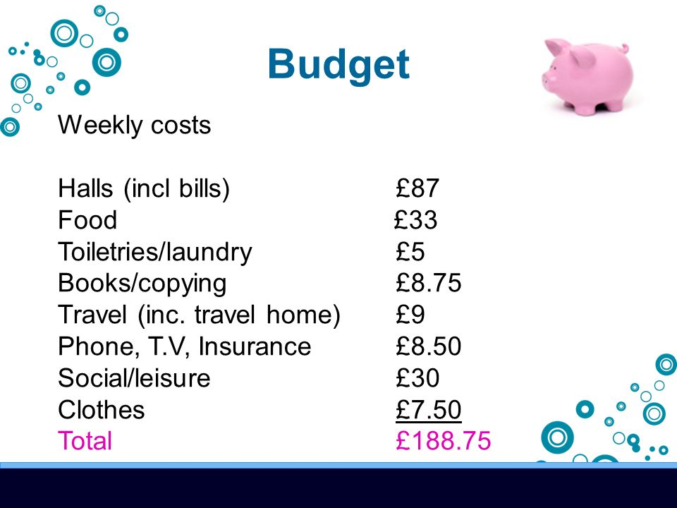Budget Weekly costs Halls (incl bills)£87 Food £33 Toiletries/laundry £5 Books/copying £8.75 Travel (inc.