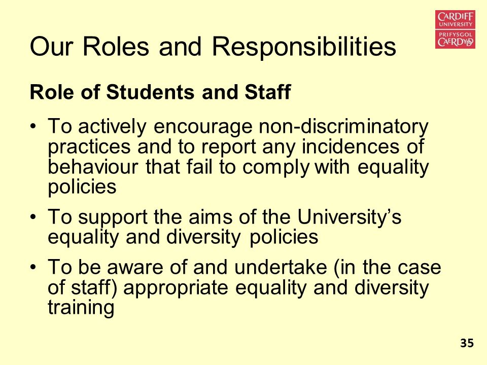 Our Roles and Responsibilities Role of Students and Staff To actively encourage non-discriminatory practices and to report any incidences of behaviour