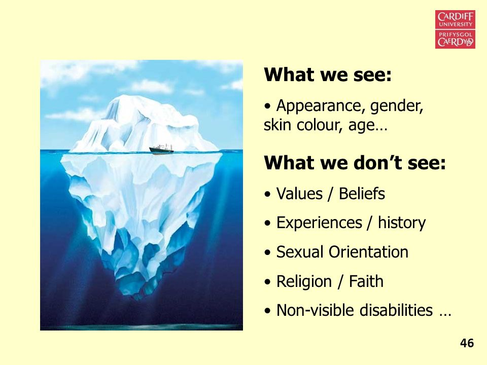 What we see: Appearance, gender, skin colour, age… What we dont see: Values / Beliefs Experiences / history Sexual Orientation Religion / Faith Non-vi