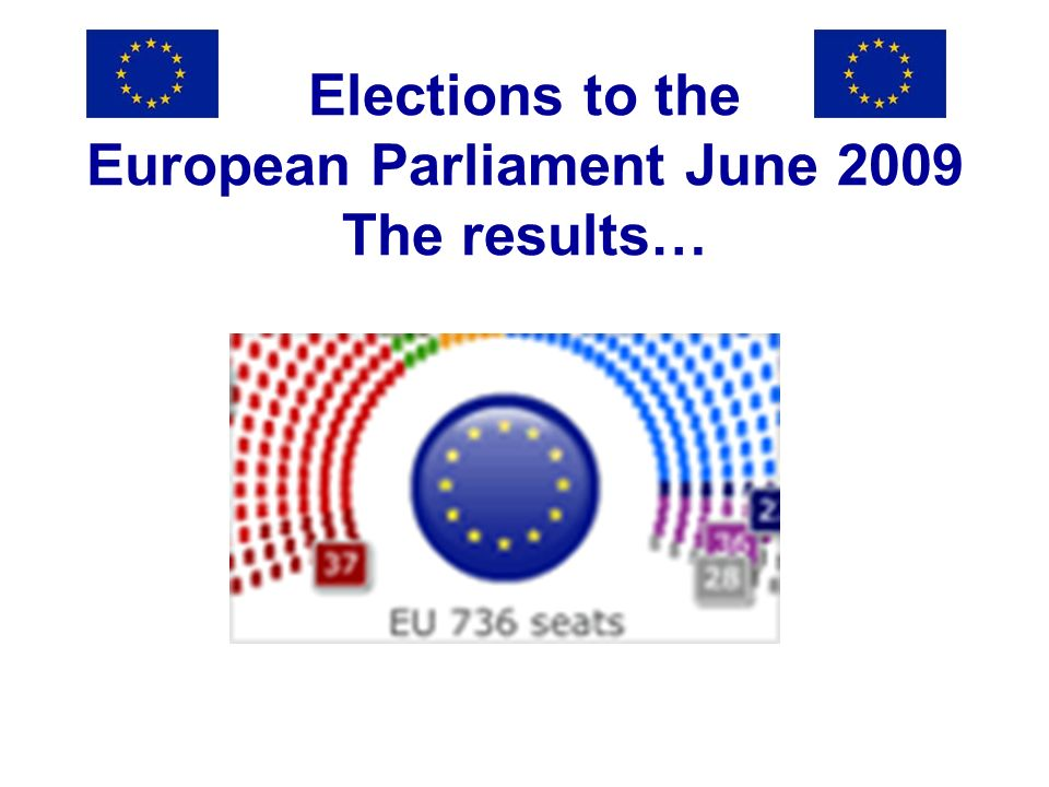 Elections to the European Parliament June 2009 The results…