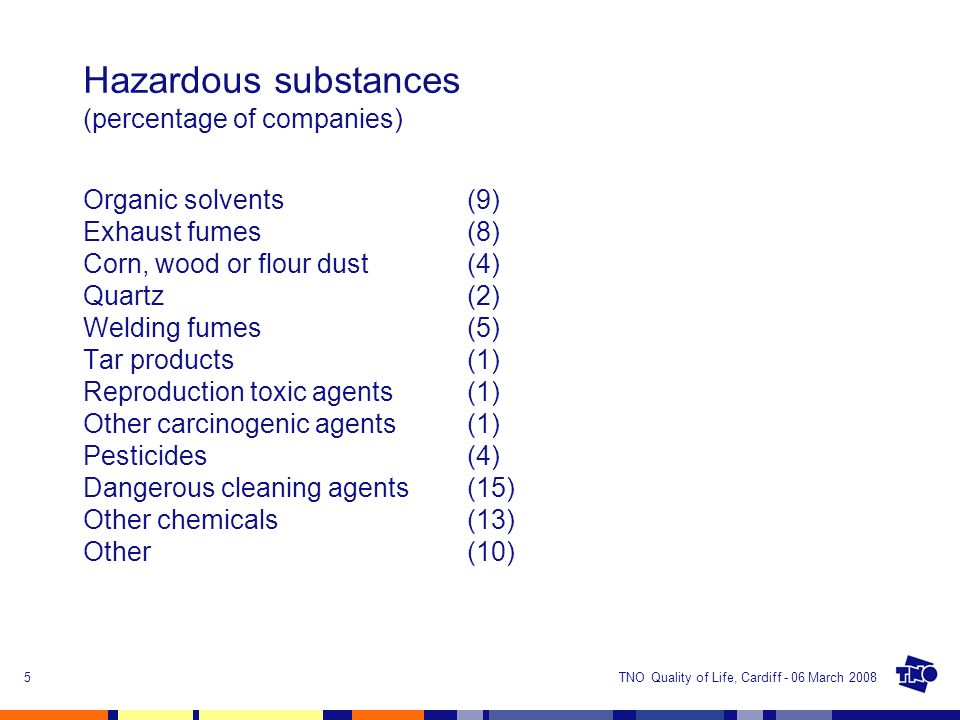 TNO Quality of Life, Cardiff - 06 March 20085 Hazardous substances (percentage of companies) Organic solvents (9) Exhaust fumes(8) Corn, wood or flour
