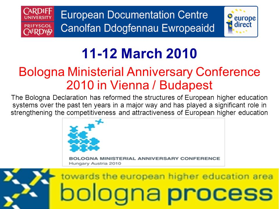 11-12 March 2010 Bologna Ministerial Anniversary Conference 2010 in Vienna / Budapest The Bologna Declaration has reformed the structures of European higher education systems over the past ten years in a major way and has played a significant role in strengthening the competitiveness and attractiveness of European higher education
