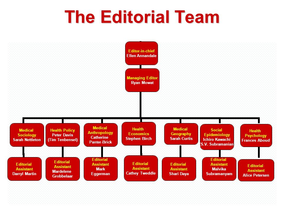 The Editorial Team Editor-in-chief Ellen Annandale Medical Sociology Sarah Nettleton Editorial Assistant Darryl Martin Health Policy Peter Davis (Tim Tenbensel) Editorial Assistant Mardelene Grobbelaar Medical Anthropology Catherine Panter-Brick Editorial Assistant Mark Eggerman Health Economics Stephen Birch Editorial Assistant Cathey Tweddle Medical Geography Sarah Curtis Editorial Assistant Shari Daya Social Epidemiology Ichiro Kawachi (S.V.
