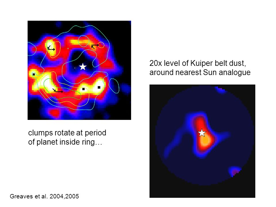 3/9 Greaves et al. 2004,2005 clumps rotate at period of planet inside ring… 20x level of Kuiper belt dust, around nearest Sun analogue