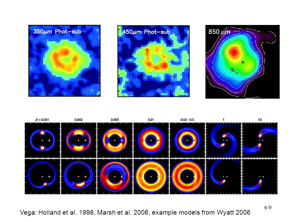 6/9 Vega: Holland et al. 1998, Marsh et al. 2006, example models from Wyatt 2006 850 m