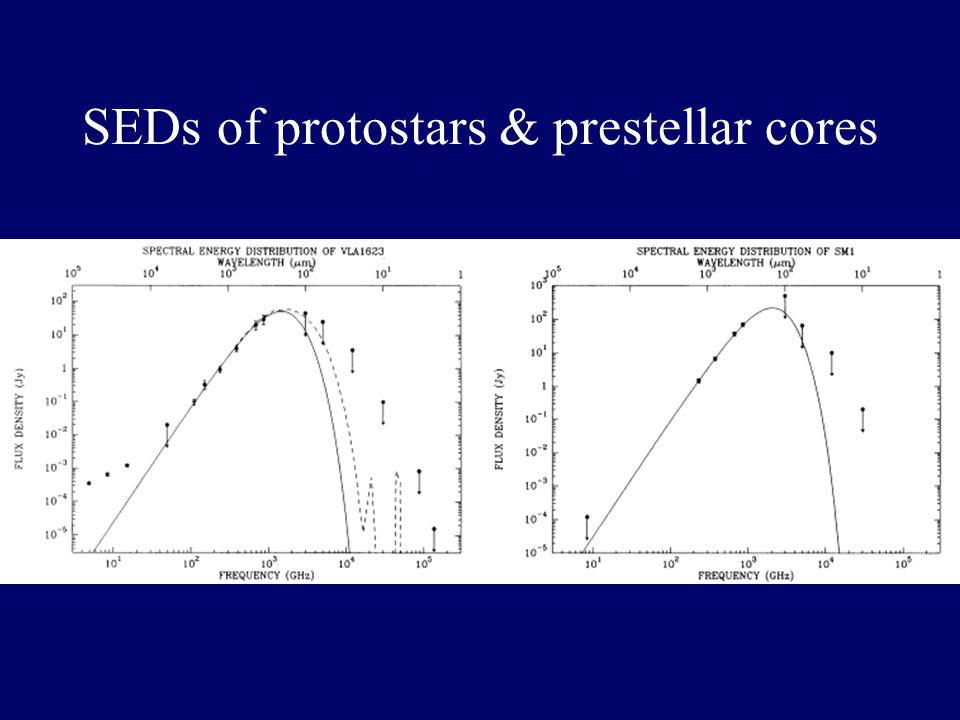 SEDs of L1544 & L1498 Ward-Thompson et al (2002) MNRAS 329, 257