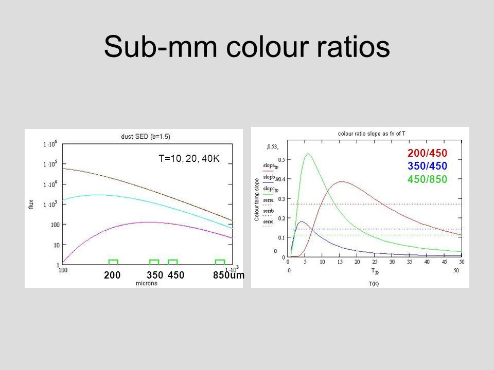Sub-mm colour ratios 200 350 450 850um T=10, 20, 40K 200/450 350/450 450/850