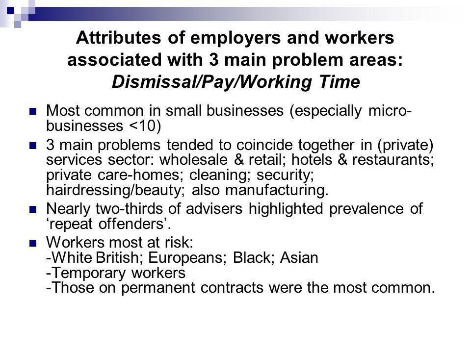 Attributes of employers and workers associated with 3 main problem areas: Dismissal/Pay/Working Time Most common in small businesses (especially micro- businesses <10) 3 main problems tended to coincide together in (private) services sector: wholesale & retail; hotels & restaurants; private care-homes; cleaning; security; hairdressing/beauty; also manufacturing.