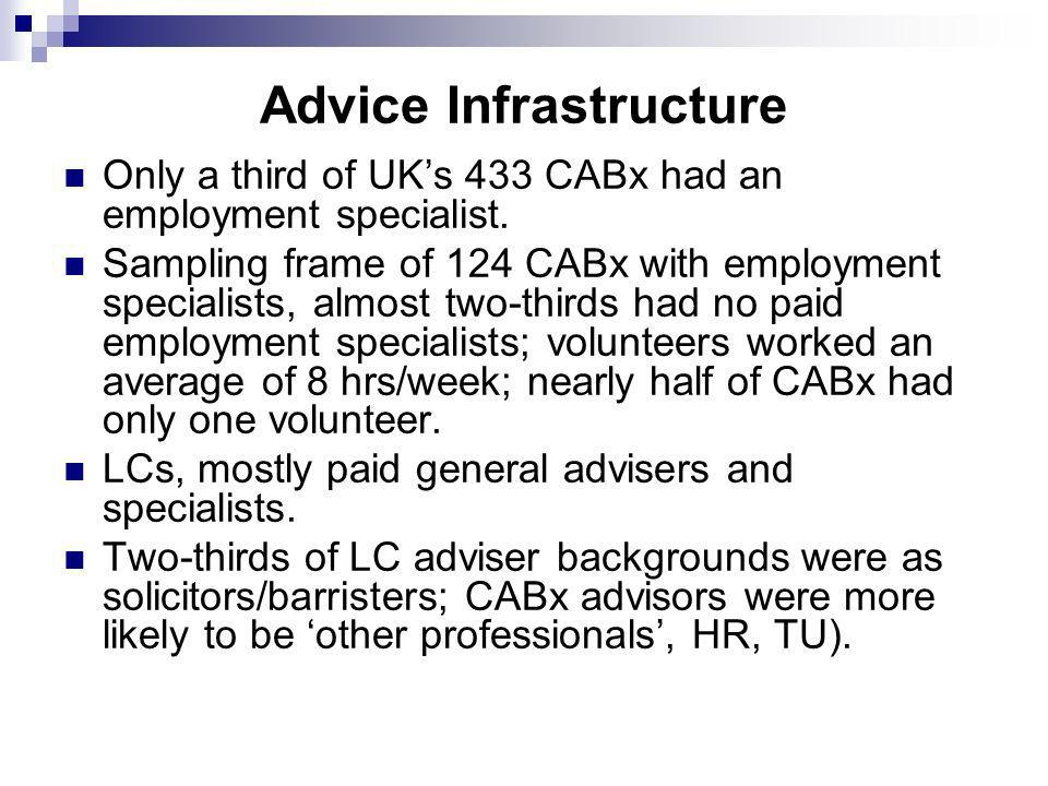 Advice Infrastructure Only a third of UKs 433 CABx had an employment specialist.