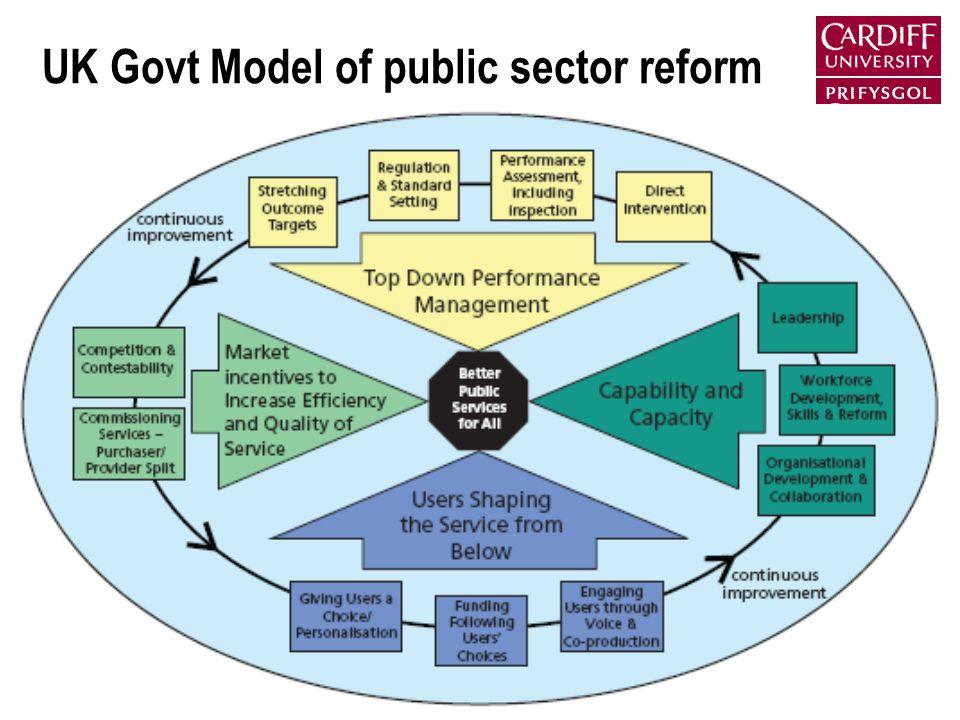 UK Govt Model of public sector reform