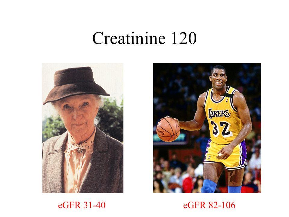 Creatinine 120 eGFR 31-40eGFR 82-106