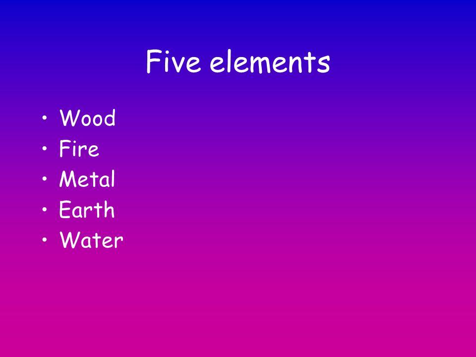 Five elements Wood Fire Metal Earth Water