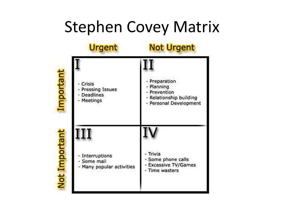 Stephen Covey Matrix