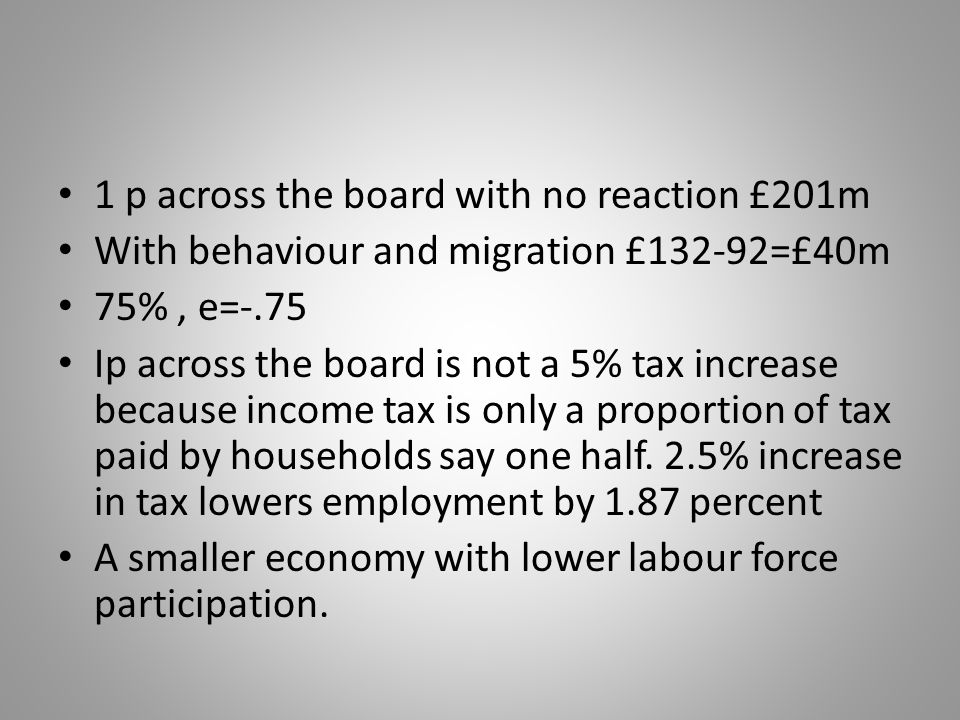 1 p across the board with no reaction £201m With behaviour and migration £132-92=£40m 75%, e=-.75 Ip across the board is not a 5% tax increase because income tax is only a proportion of tax paid by households say one half.