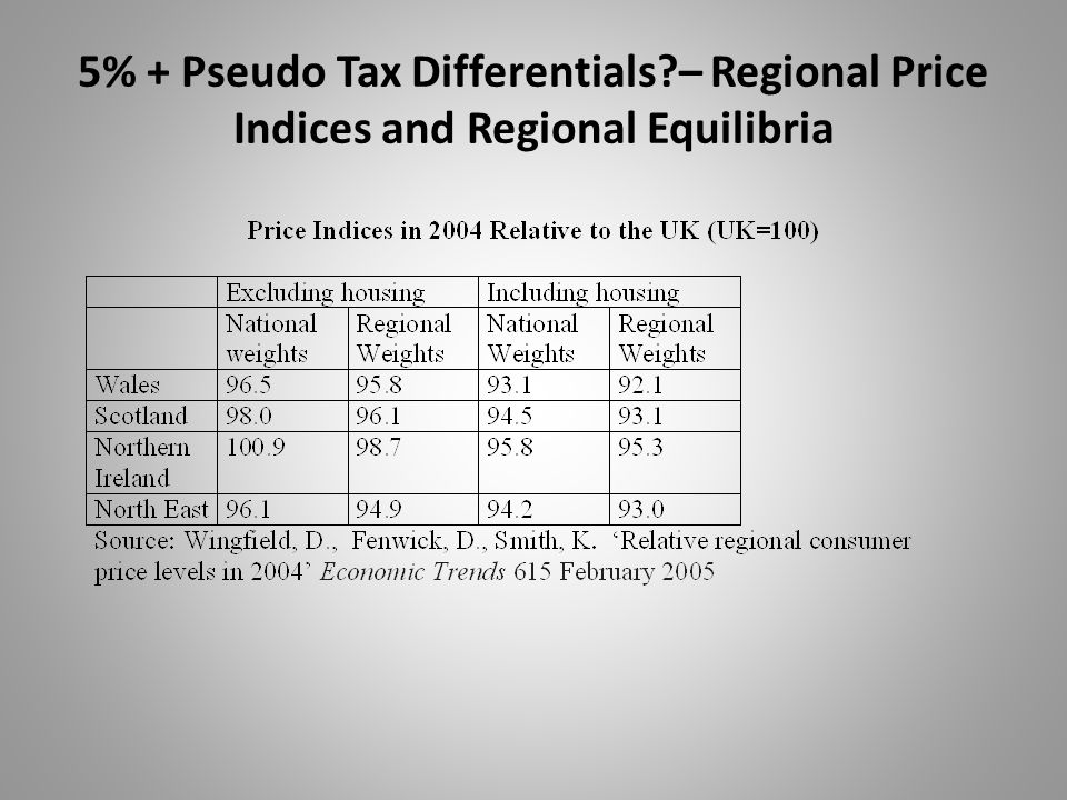 5% + Pseudo Tax Differentials – Regional Price Indices and Regional Equilibria