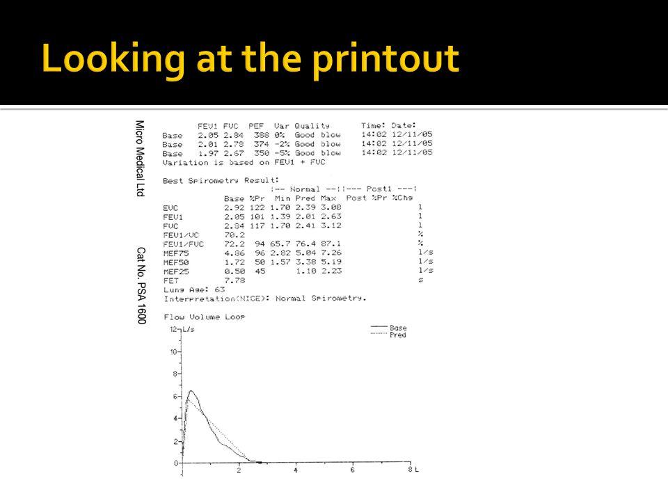 Ceri 55 years old 155 cm tall FEV1 measured:1.64 l x 100 FEV1 predicted: 2.15 l FEV1 % predicted: 76%
