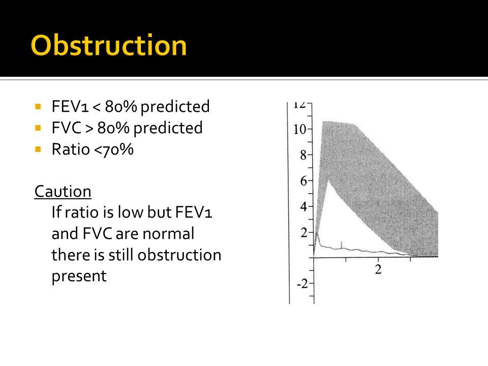FEV1 > 80% predicted FVC > 80% predicted