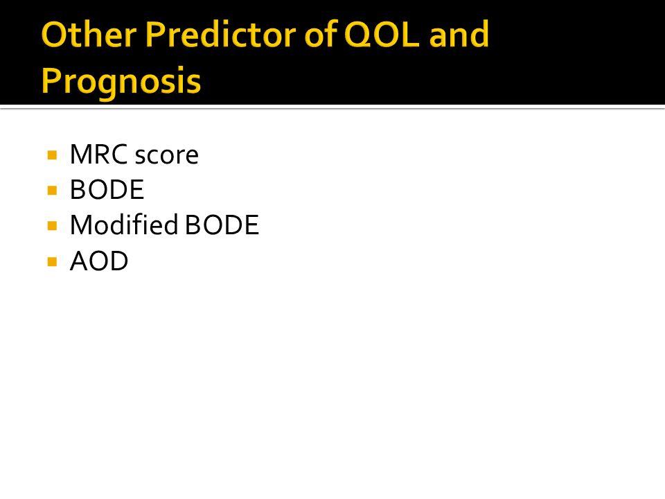 NICE Guideline (2004) ATS/ERS (2004) GOLD (2008)NICE Guideline (2010) Post- Bronchodilato r FEV 1 /FVC FEV1 % Predicted Severity of Airflow Obstructio