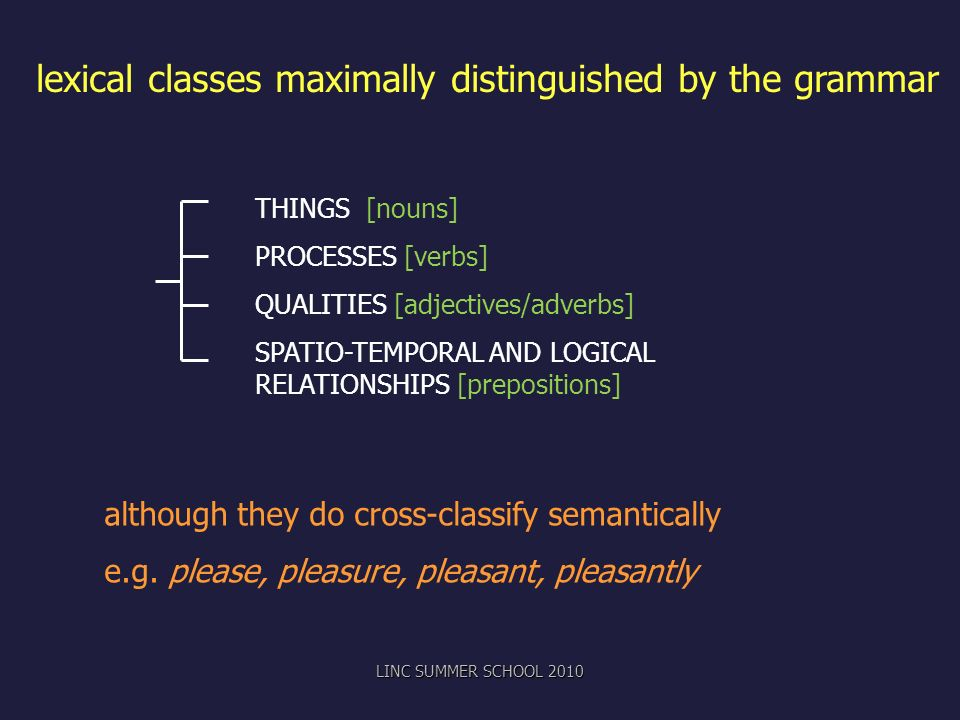 THINGS [nouns] PROCESSES [verbs] QUALITIES [adjectives/adverbs] SPATIO-TEMPORAL AND LOGICAL RELATIONSHIPS [prepositions] lexical classes maximally distinguished by the grammar although they do cross-classify semantically e.g.
