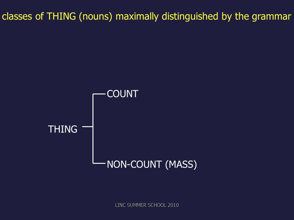 COUNT THING NON-COUNT (MASS) classes of THING (nouns) maximally distinguished by the grammar LINC SUMMER SCHOOL 2010