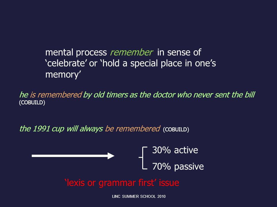 mental process remember in sense of celebrate or hold a special place in ones memory he is remembered by old timers as the doctor who never sent the bill (COBUILD) the 1991 cup will always be remembered (COBUILD) 30% active 70% passive lexis or grammar first issue LINC SUMMER SCHOOL 2010