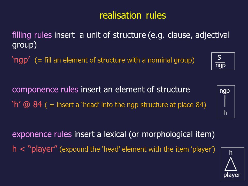 realisation rules filling rules insert a unit of structure (e.g.